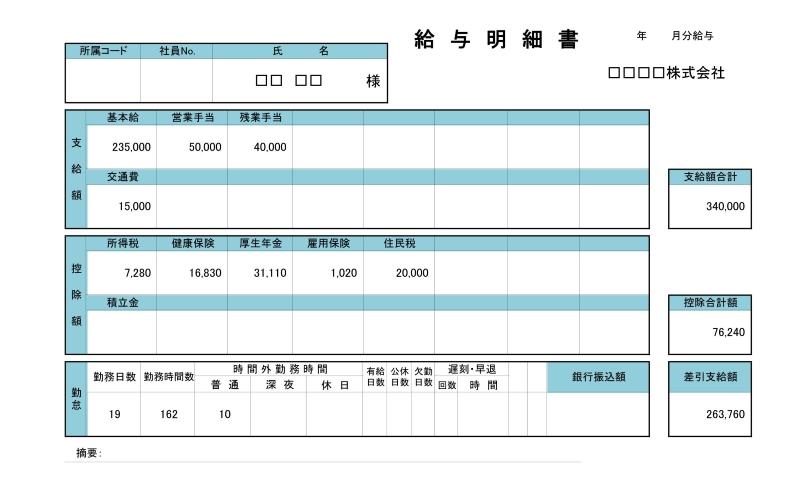 給与明細の中身|新聞販売店.COM